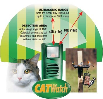 Catwatch Cat Deterrant - protect your car cover from cats